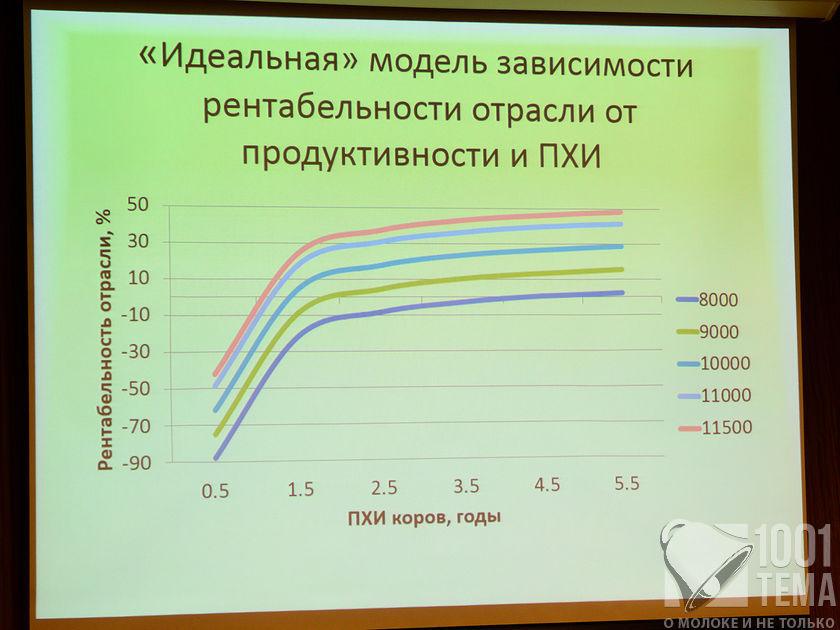 Delaval_27-30.5.14_SPB_1001tema.ru_Filberd_DOK_3405