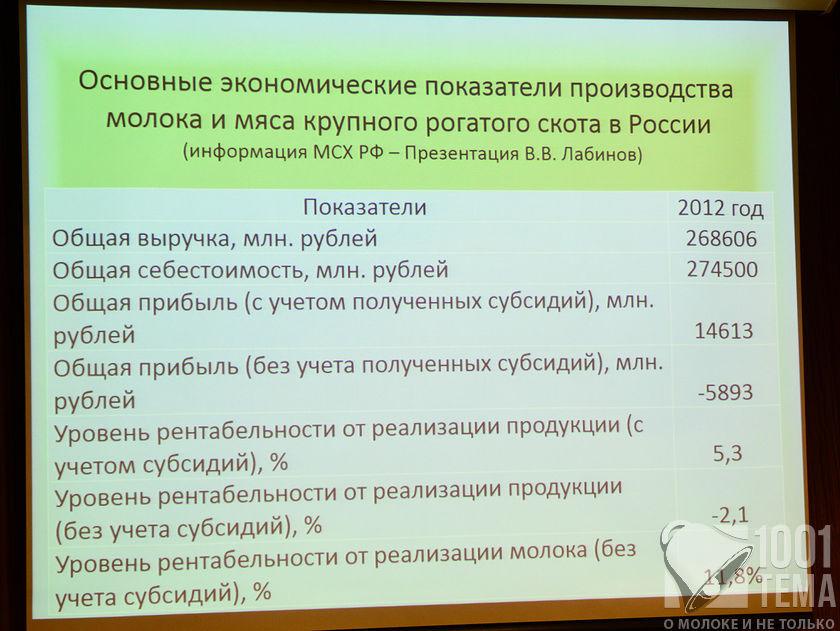 Delaval_27-30.5.14_SPB_1001tema.ru_Filberd_DOK_3406