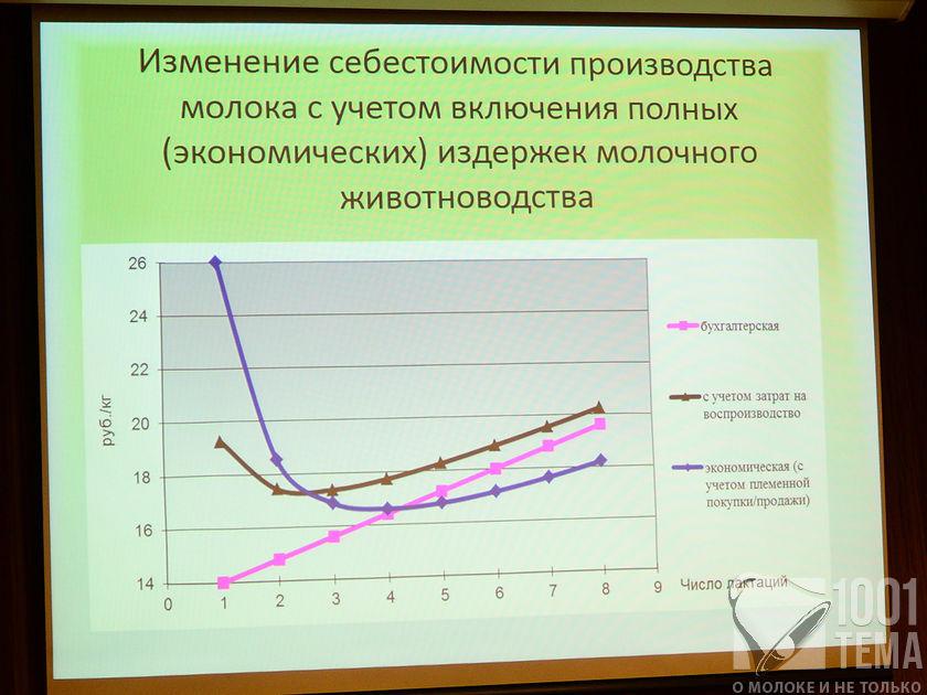 Delaval_27-30.5.14_SPB_1001tema.ru_Filberd_DOK_3409