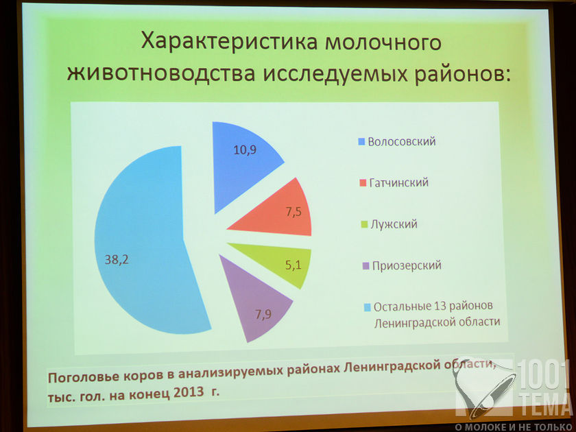Delaval_27-30.5.14_SPB_1001tema.ru_Filberd_DOK_3414
