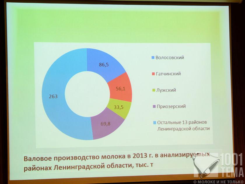 Delaval_27-30.5.14_SPB_1001tema.ru_Filberd_DOK_3415
