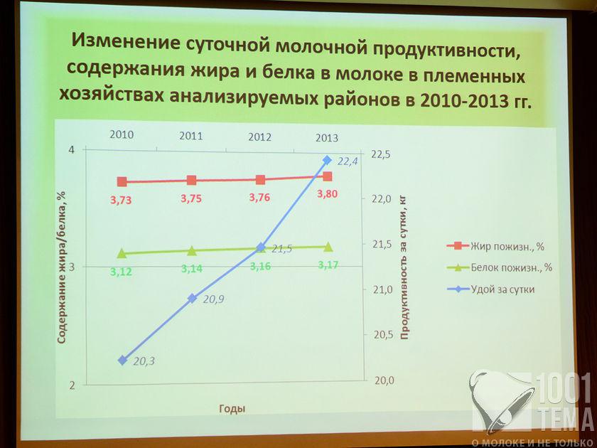 Delaval_27-30.5.14_SPB_1001tema.ru_Filberd_DOK_3422